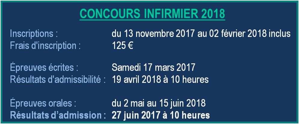 Date concours IDE 2018